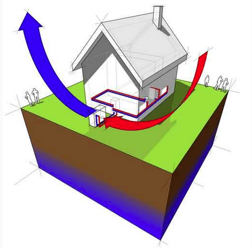 renewable energy - air source